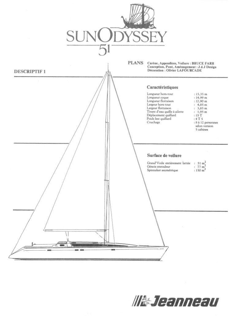 barca a vela charter scheda tecnica