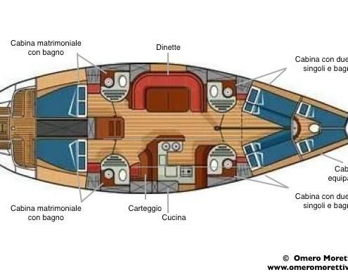 interni barca a vela piano