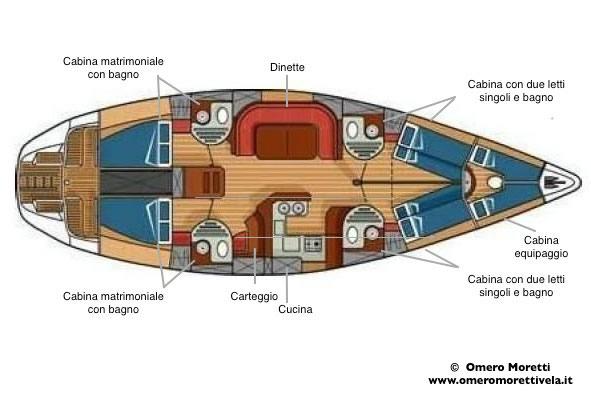 interni barca a vela
